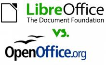 LibreOffice теперь доступен пользователям Debian